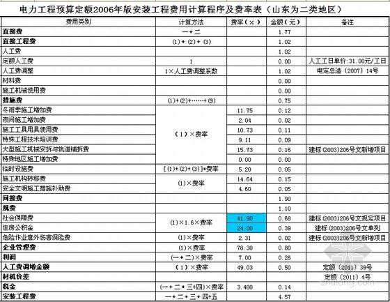 [山东]电力安装工程预算定额工程取费表(2006版附计算程序)