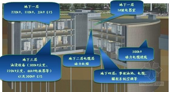 [QC成果]解决全地下变电站高落差注油的难题