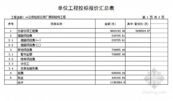 [山东]2013年电力公司厂房钢结构工程量清单报价(附图纸)