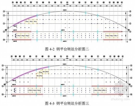 [云南]机场彩带安装型钢平台加固搭设施工方案