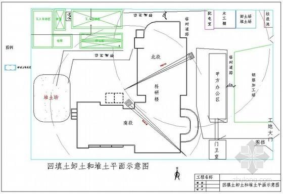[北京]办公楼回填土施工方案(房心回填)