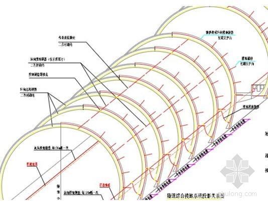 高速铁路隧道综合接地及过轨管线施工方案