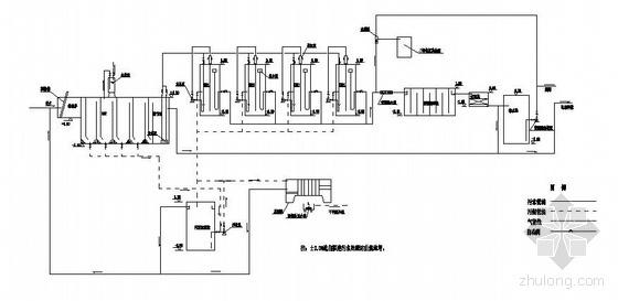 某医院污水处理工艺流程图
