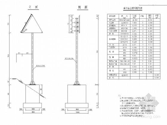 [重庆]高速公路线形及交通设施施工图设计64张