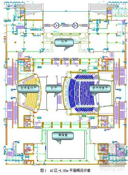 北京某工程核心筒施工方案