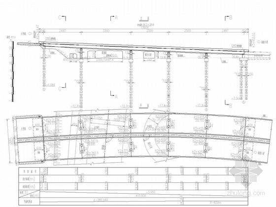 [广东]预应力等高现浇箱梁桥图纸62张(桩顶轴力4300KN)