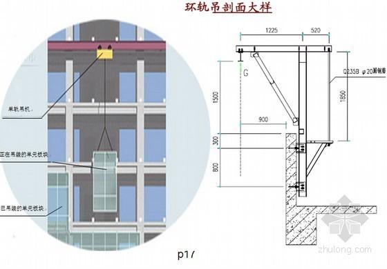 建筑工程幕墙施工安全培训课件