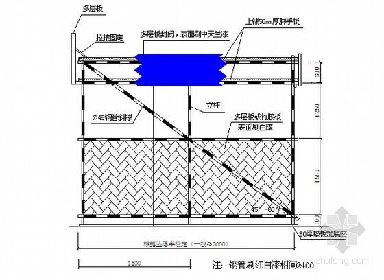 建筑工程施工落地式脚手架搭设技术交底