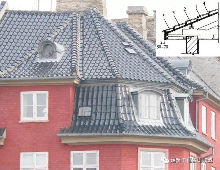 屋面工程如何创优?基于实例全面解析!_27