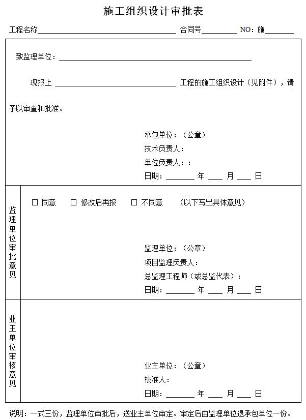 2015四川省地质灾害治理工程常用资料表格