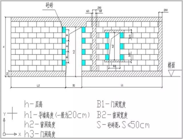 u型槽工程施工方案资料下载-砌体工程施工质量控制标准化做法图册,详细做法图文!