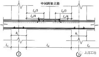 300条钢筋工程核心技术问题整理,附详细答案_3