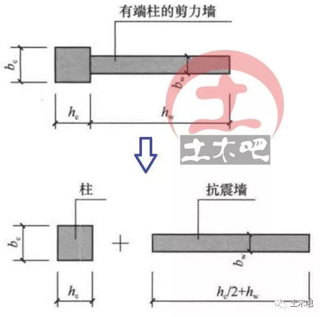 带端柱的剪力墙如何建模?