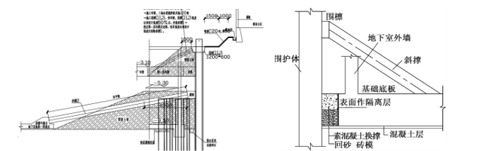 提高深基坑钢管斜支撑施工质量