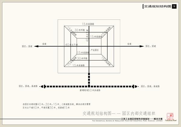 教你如何画好分析图_48