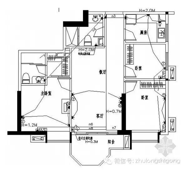 家庭装修各房间开关插座布置表,实用,快收藏!