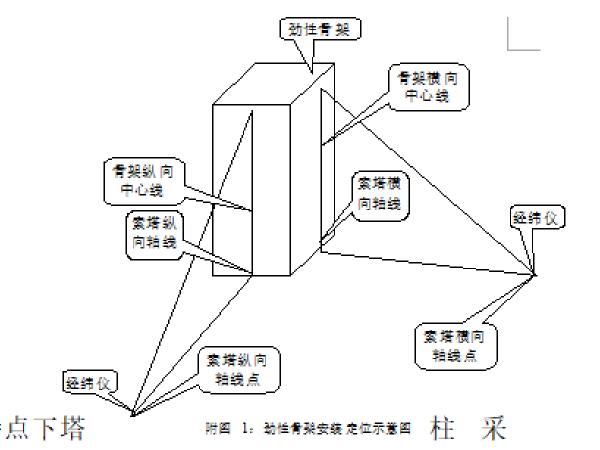 独塔双索面斜拉桥施工组织设计