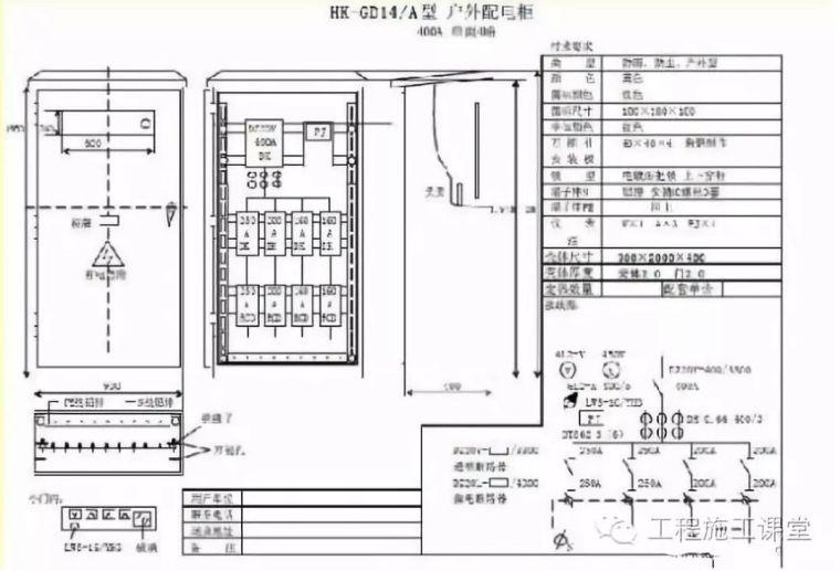 三级配电、二级漏电保护等配电箱及施工要求!_4