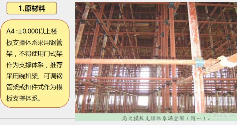 建筑工程模板工程标准做法及质量通病防治措施