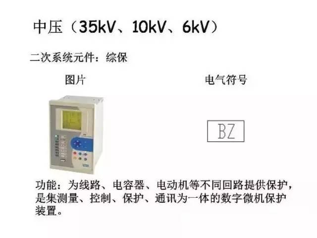 [详解]全面掌握低压配电系统全套电气元器件_9