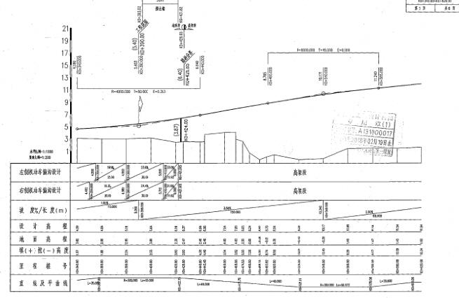 高架桥建设工程施工图纸_4