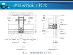 建筑装饰装修幕墙工程PPT(共88页)