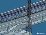 BIM技术在于阳大铁路接触网设计中应用