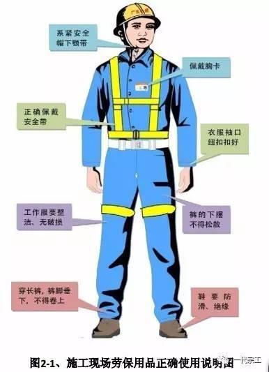 建筑工程安全生产标准化图集,您一定要来一份!