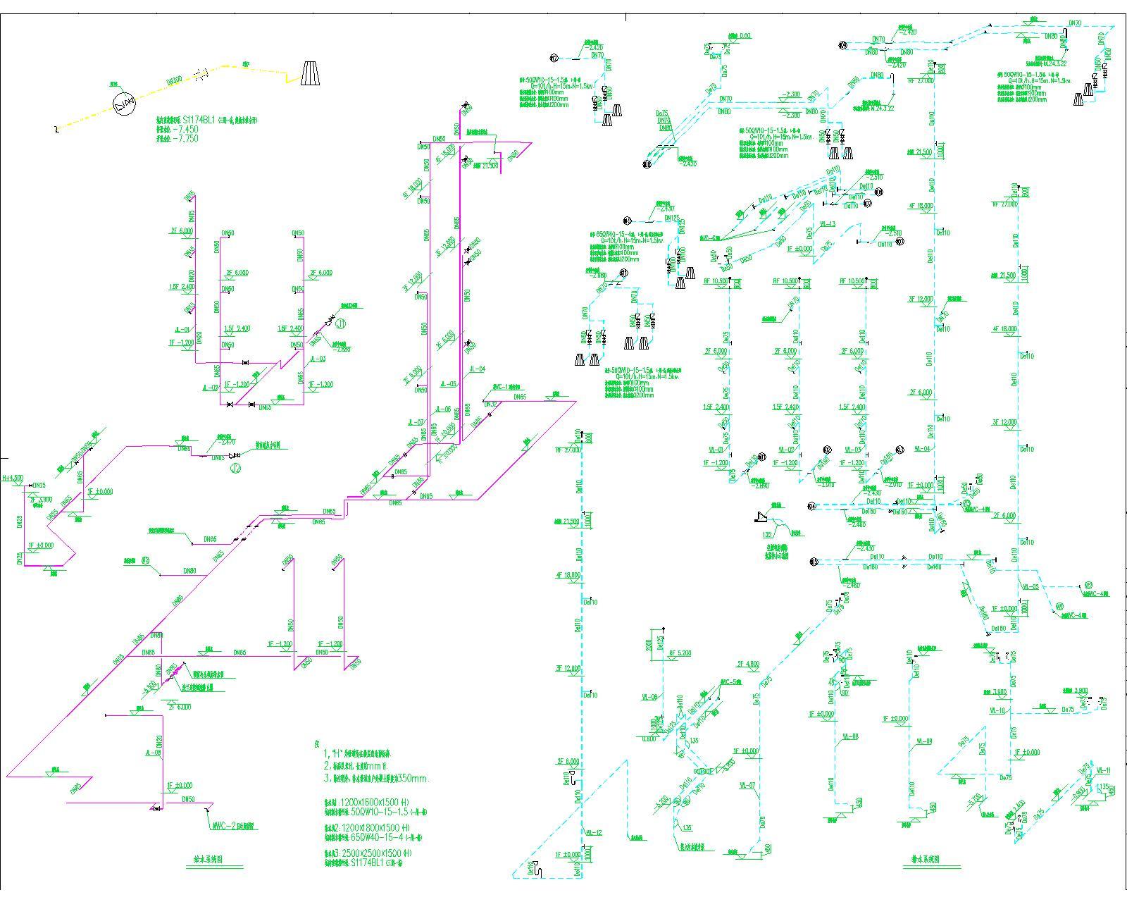 [安徽]古生物化石馆给排水全套图纸(给水系统、排水系统、消防系统)_1