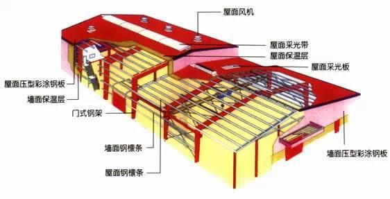 钢结构网架屋面施工方案