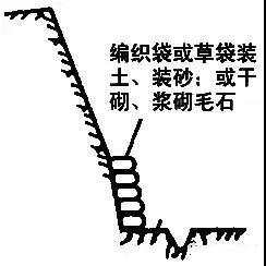 学会11种深基坑支护方式,以后施工深、浅基坑都游刃有余!_6