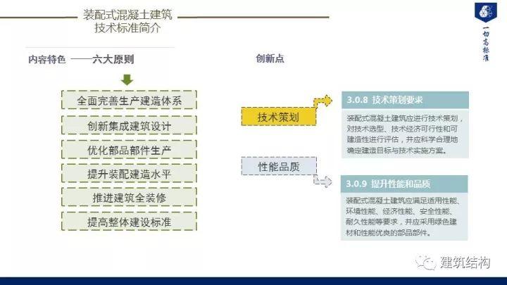 装配式建筑发展情况及技术标准介绍_45