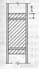 钢结构梁柱连接节点构造详解_11