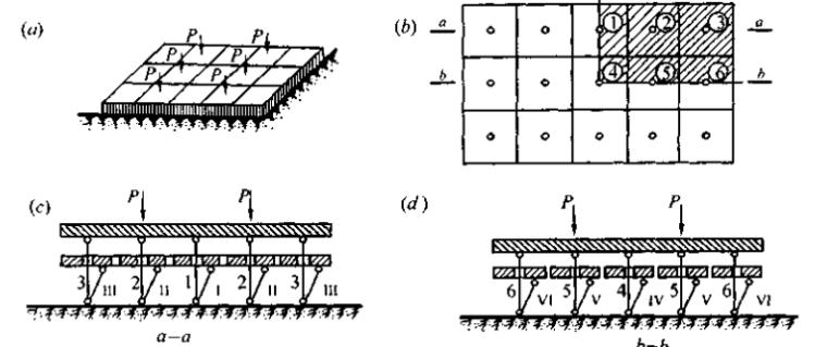 钢筋混凝土结构设计_10