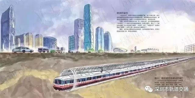 地铁是怎样建成的?超有爱的绘图让您大开眼界!_5