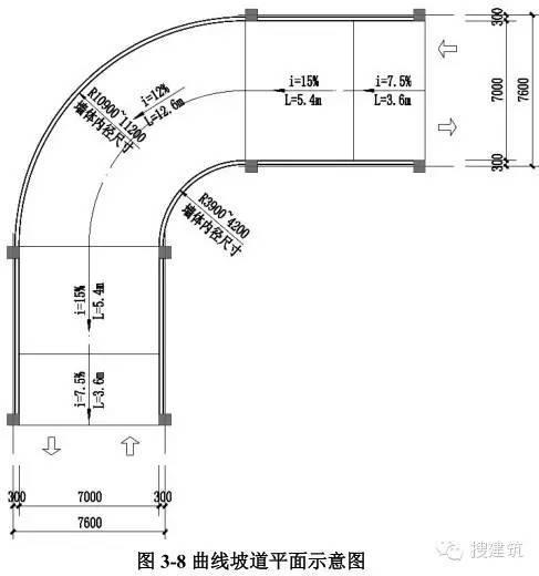地下车库最优设计总结!!_16