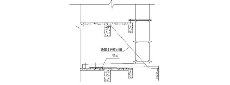 中天建设石狮国工程脚手架专项施工方案_3