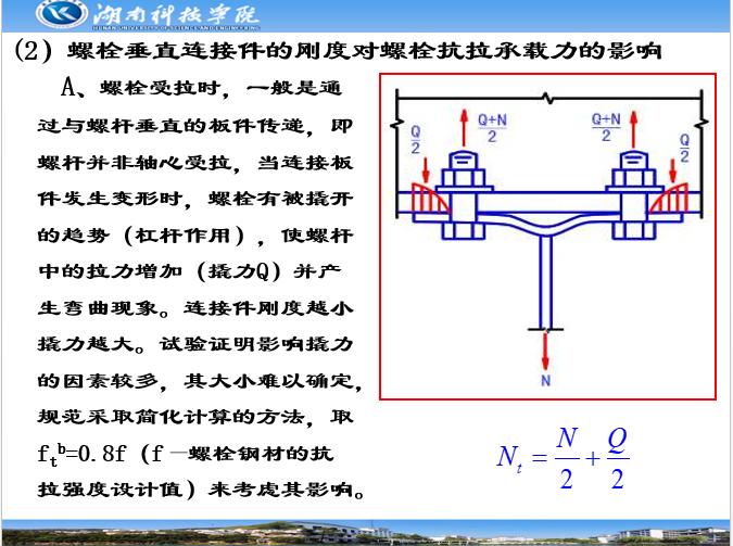 钢结构螺栓连接_12