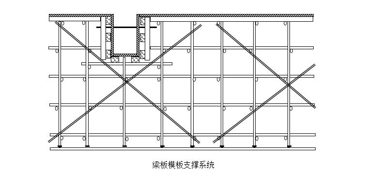 一套完整的施工组织设计范本(共251页,内容详细)_7