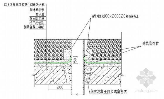 楼地面防水构造做法及节点详图