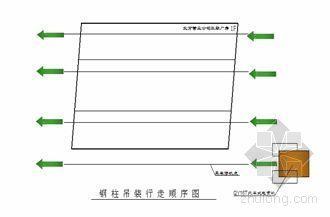 某厂房钢结构吊装方案(单层轻钢结构)