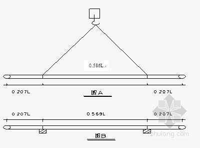 楼房桩基础工程施工方案(静压桩)