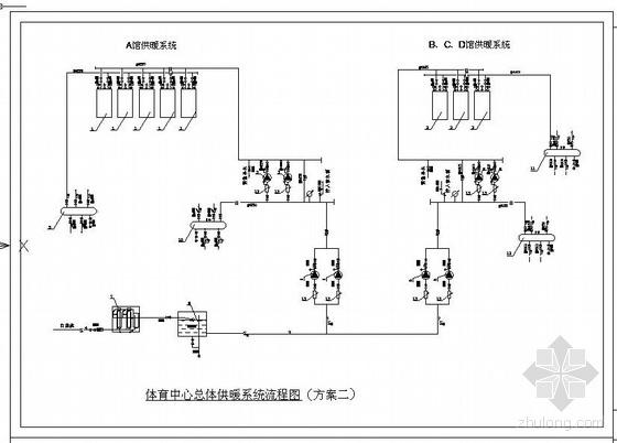 体育中心供热锅炉房流程图