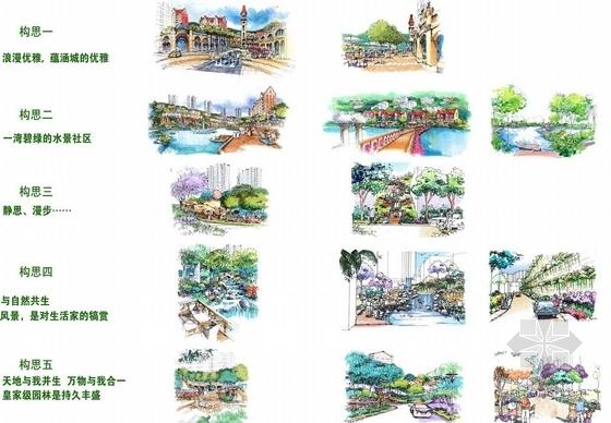 总体景观设计风格