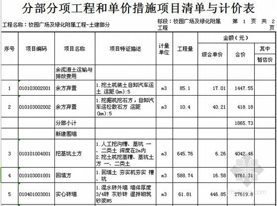 [广东]2015年校园广场及绿化附属工程预算书(附施工图纸)-分部分项工程和单价措施项目清单与计价表(土建)