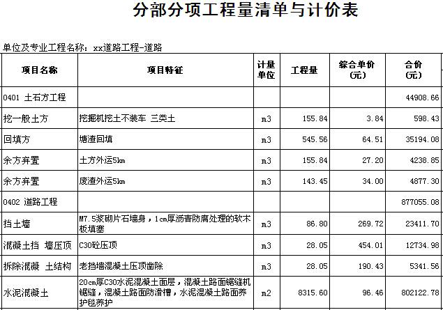 [浙江]全长1.2公里市政道路工程量清单计价实例(含施工图纸)