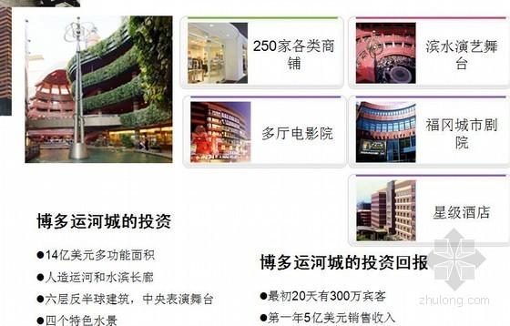 [苏州]商业艺术区改造项目发展概念建议书