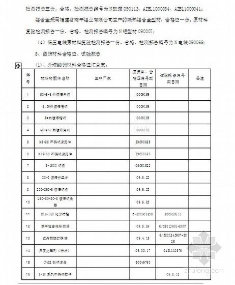 浙江某工程竣工验收汇报(技术资料)