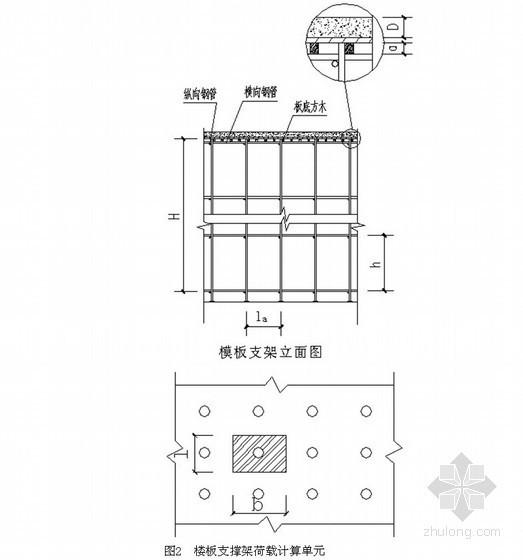 模板支撑方案计算书(扣件式脚手架)