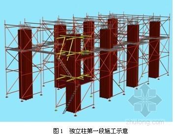 北京某大型工程超高独立柱、核心筒施工方案